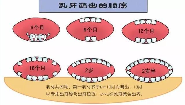 牙癌是什么症状_宝宝出牙有什么症状?宝宝出牙期父母一定要知道的知识