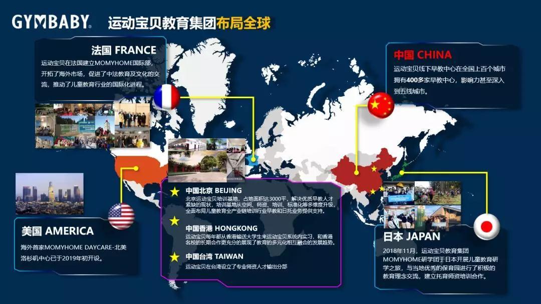 中国早教市场发展进入了关键期,你准备好了吗?