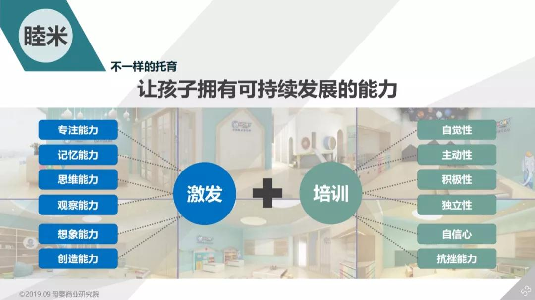 """運動寶貝集團旗下MOMYHOME睦米日托成為""""母嬰商業研究院""""《中國0-3托育白皮書》優秀企業案例"""